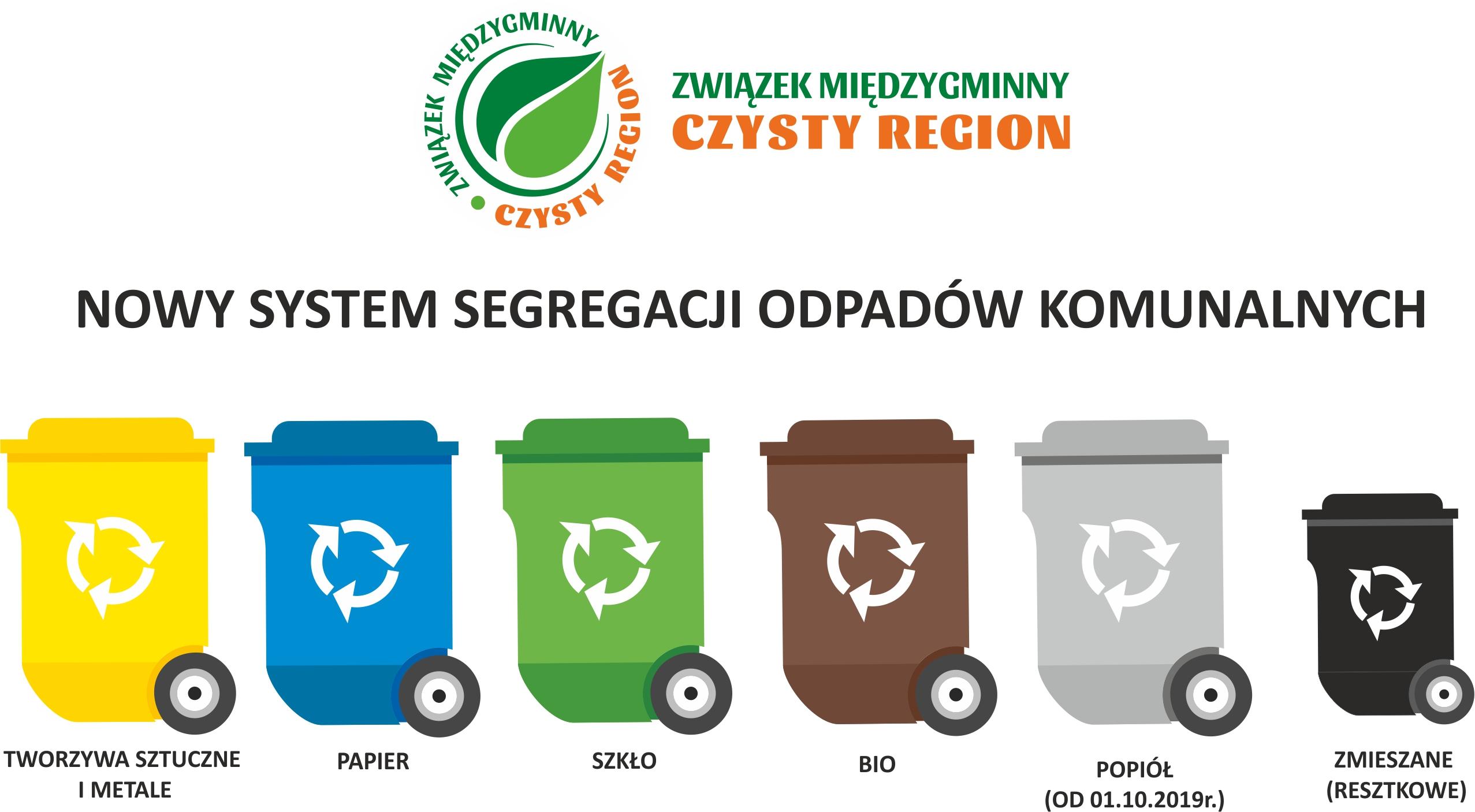 Zmiany w odbiorze odpadów komunalnych
